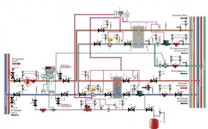 Циркуляционные насосы для отопления и водоснабжения