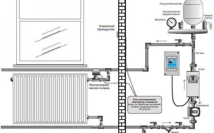 Электрический котел отопления: как выбрать, отзывы и обзоры