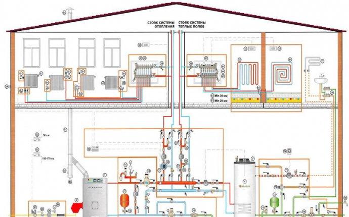 Газовое или электрическое отопление: какое выбрать?