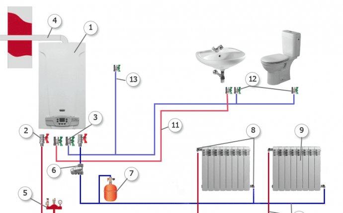 Газовое отопление своими руками с настенным котлом — Autotronix