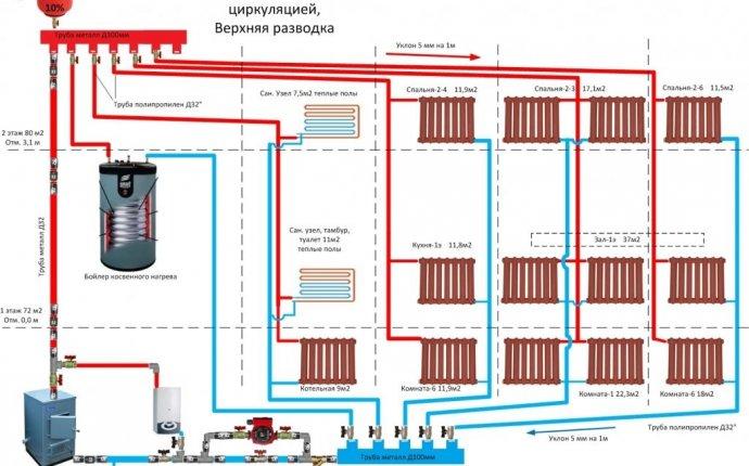 Гидравлический расчет двухтрубной системы отопления: схема