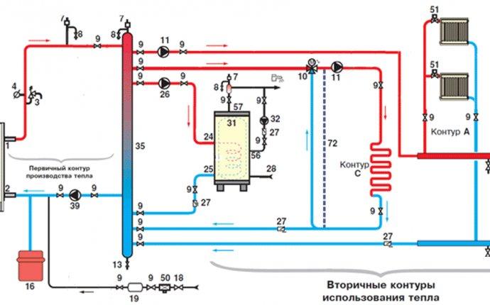 Как подключить газовый котел | Строительный портал