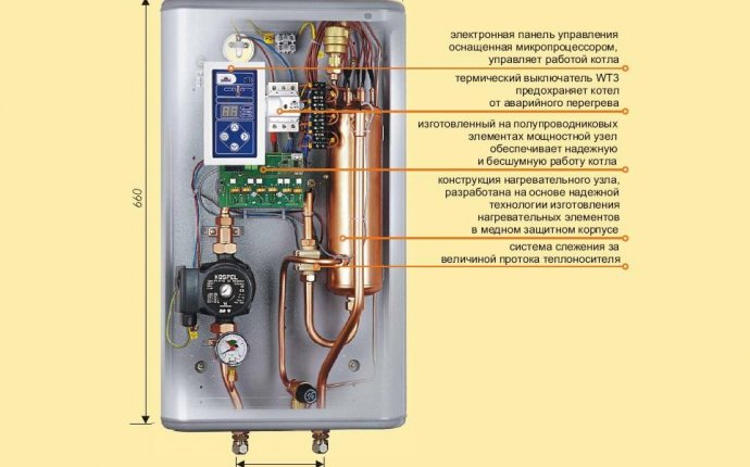 Как выбрать газовые котлы - советы от профи