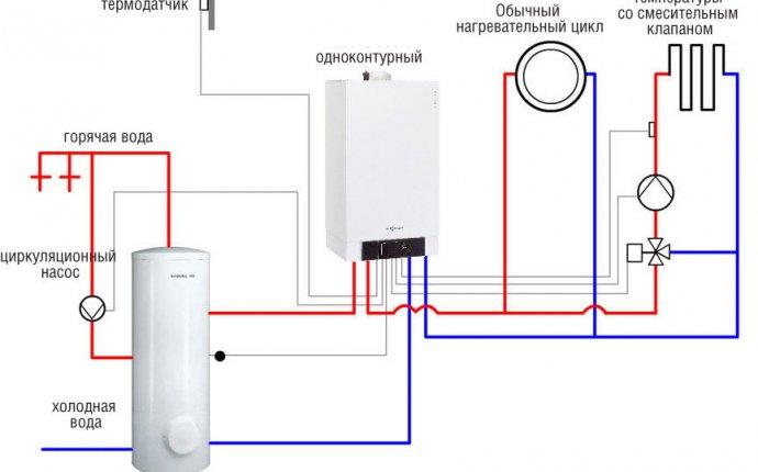 Напольные газовые котлы для отопления дома