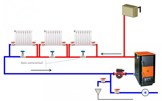 Одноконтурная система отопления - Отопительные системы: какие они