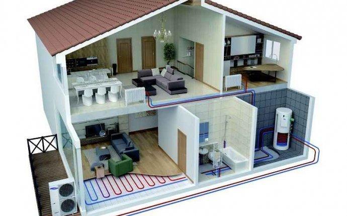 Отопление частного дома своими руками – виды систем, схемы