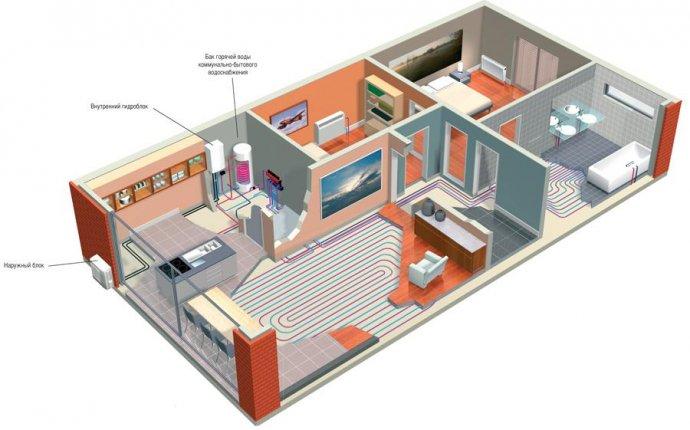 Проектирование системы отопления дома