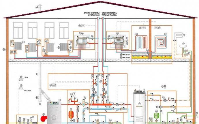 самому сделать отопление в частном доме схема