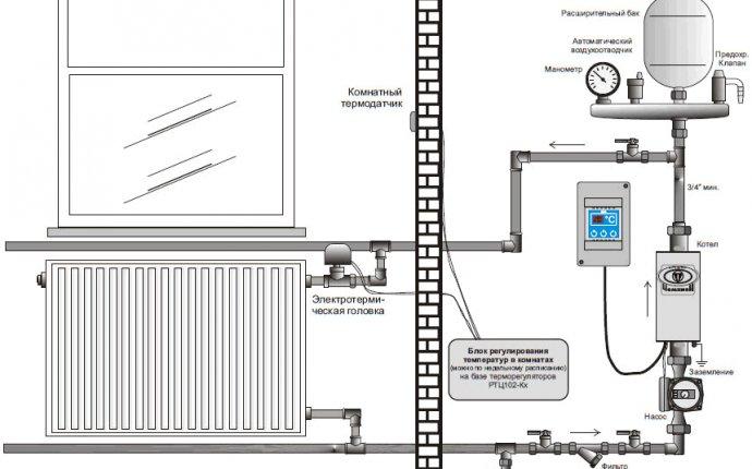 сделать отопление в доме от электрокотла