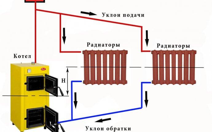 Схема отопления, соединения и монтажа на два крыла в здании