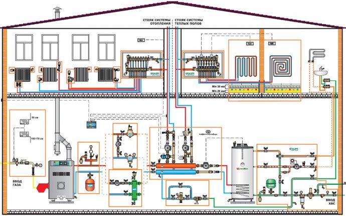 Схема отопления в частном доме: принципиальная, видео-инструкция