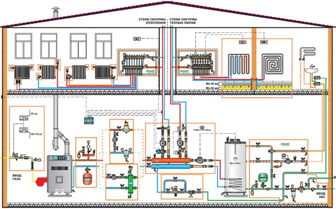 Схема отопления загородного дома, система домашнего обогрева
