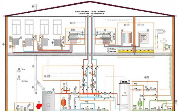 Схемы монтажа системы отопления в частном доме | » Схемы монтажа