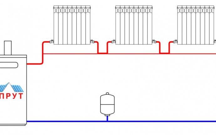 Схемы отопления частного дома | СПРУТ