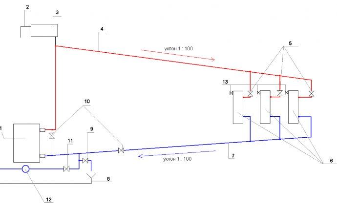 Схемы установки отопления
