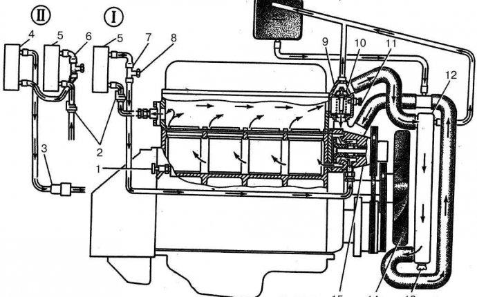 Система охлаждения Газель ГАЗ 2705 / 32213 / 33021
