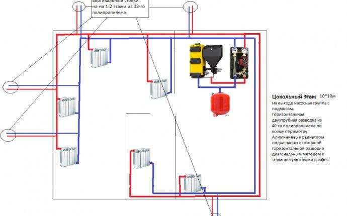 Виды котлов отопления для частного дома своими руками — Stes004.ru