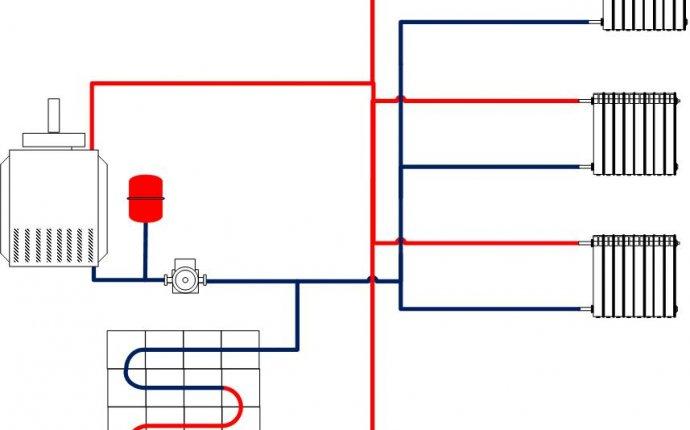 Виды отопления - основные типы отопительных систем | СПРУТ