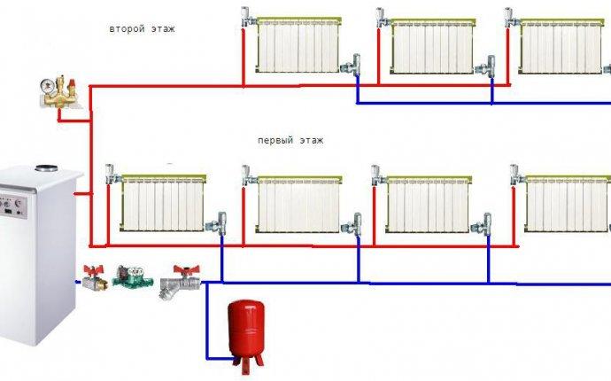 Водяное отопление частного дома своими руками: схемы, инструкции